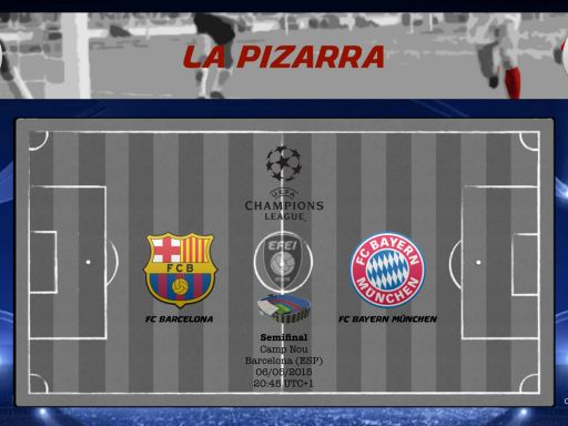 UEFA Champions League 2015, Barcelona – Bayern