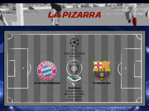 UEFA Champions League 2015, FC Bayern München – FC Barcelona