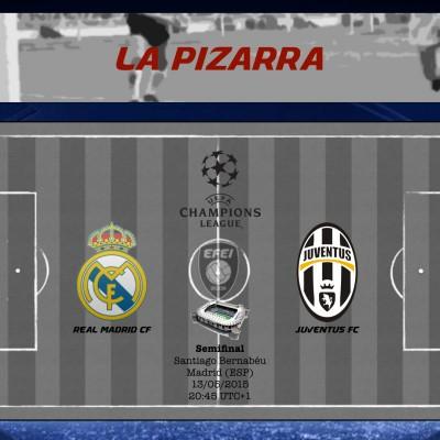 UEFA Champions League Real Madrid Juventus Pizarra EFEI