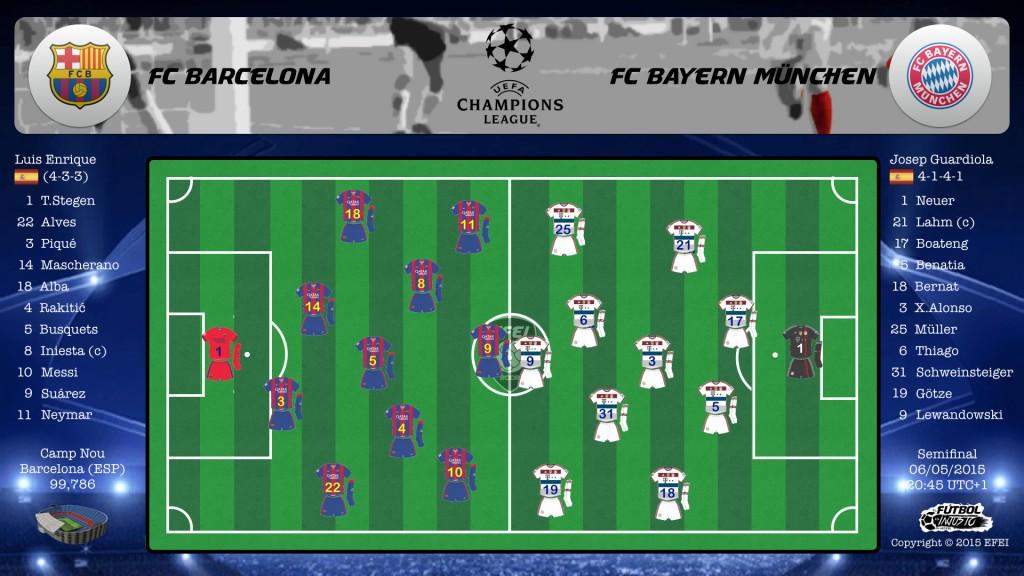 UEFA Champions League Barcelona Bayern Götze 4-1-4-1