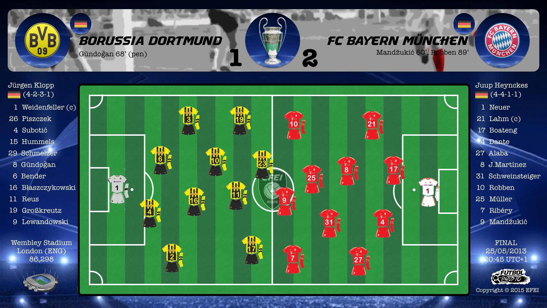 UEFA Champions League Final 2013 Borussia Dortmund Bayern München