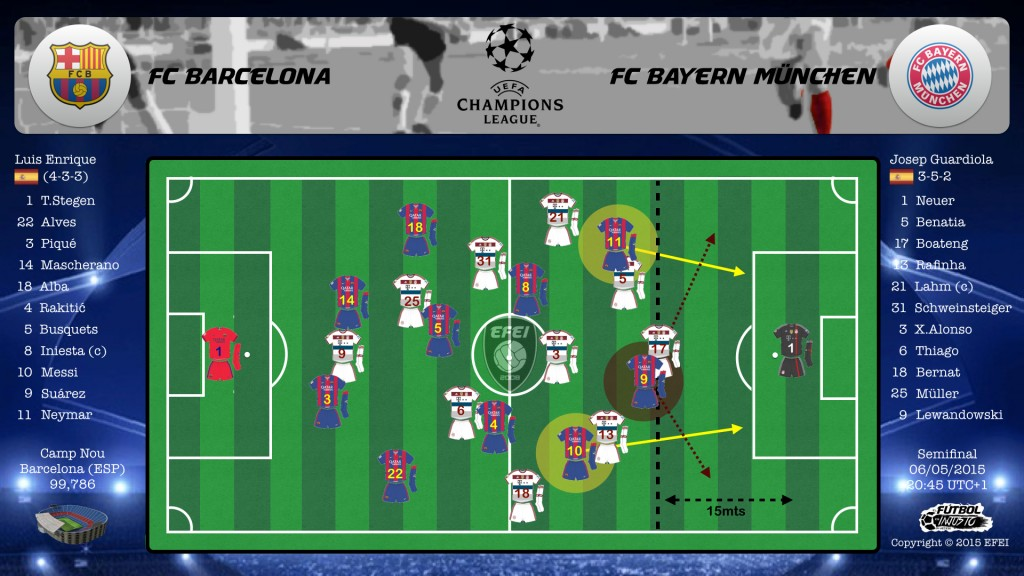 UEFA Champions League Barcelona Bayern München 3-0 Camp Nou